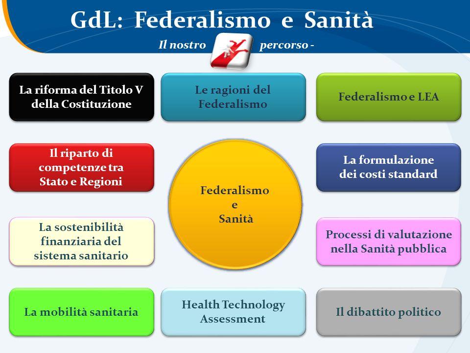 Federalismo e Sanità Federalismo e Sanità La riforma del Titolo V della Costituzione Le ragioni del Federalismo Federalismo e LEA Il riparto di compet