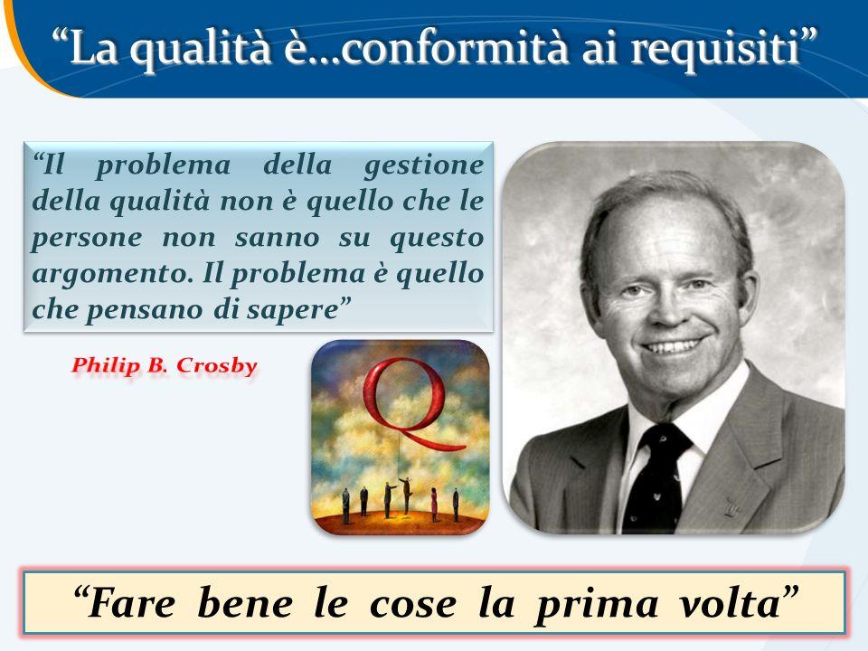 La qualità è…conformità ai requisiti Il problema della gestione della qualità non è quello che le persone non sanno su questo argomento. Il problema è