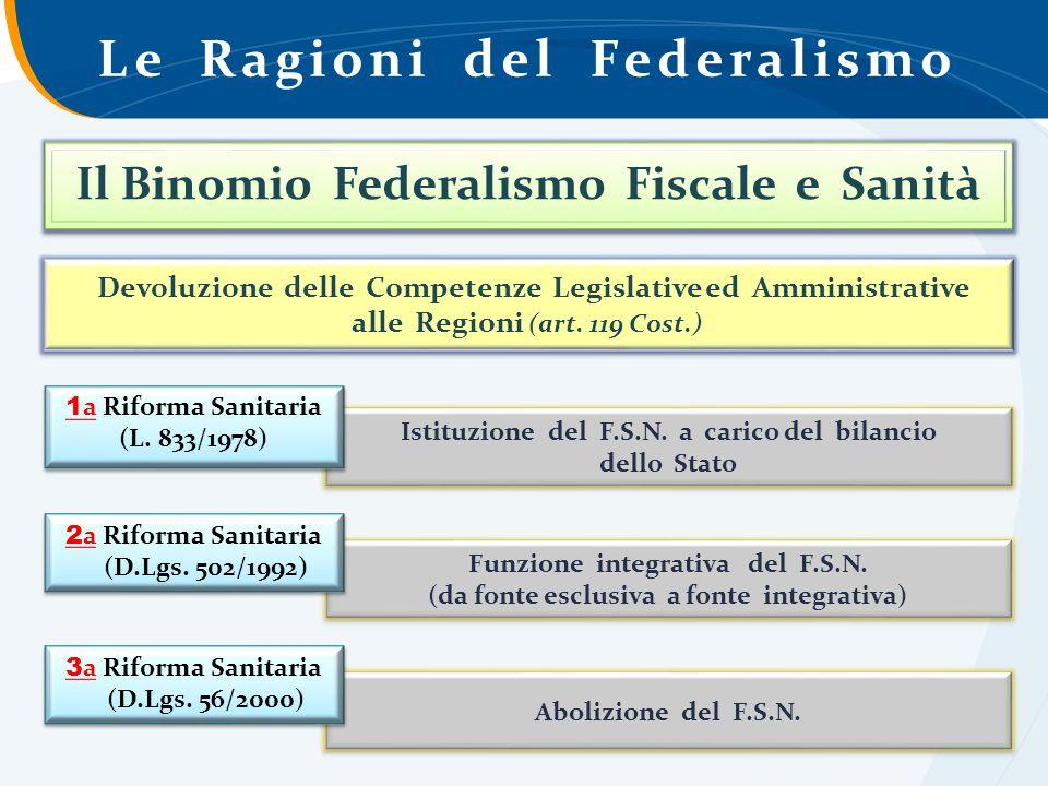 Abolizione del F.S.N. Il Binomio Federalismo Fiscale e Sanità Devoluzione delle Competenze Legislative ed Amministrative alle Regioni (art. 119 Cost.)