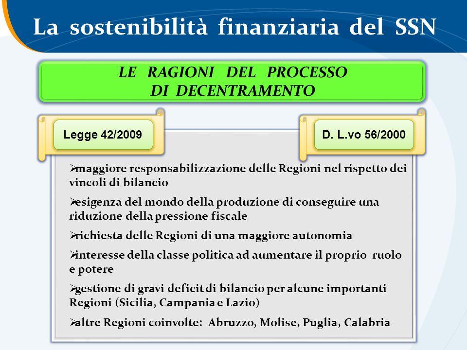 La sostenibilità finanziaria del SSN maggiore responsabilizzazione delle Regioni nel rispetto dei vincoli di bilancio esigenza del mondo della produzi