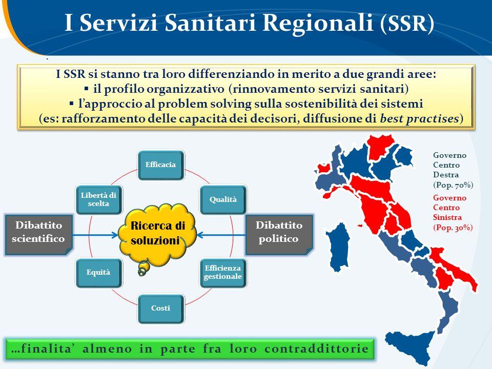 I Servizi Sanitari Regionali (SSR). EfficaciaQualità Efficienza gestionale CostiEquità Libertà di scelta Dibattito politico Dibattito scientifico Rice