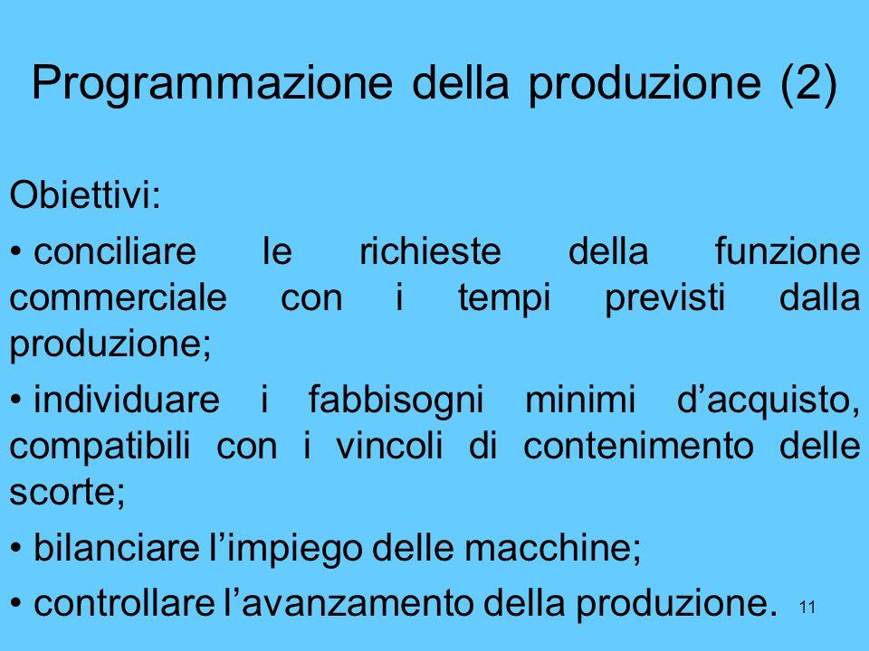 11 Programmazione della produzione (2) Obiettivi: conciliare le richieste della funzione commerciale con i tempi previsti dalla produzione; individuar