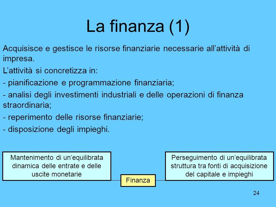 24 La finanza (1) Acquisisce e gestisce le risorse finanziarie necessarie allattività di impresa. Lattività si concretizza in: - pianificazione e prog
