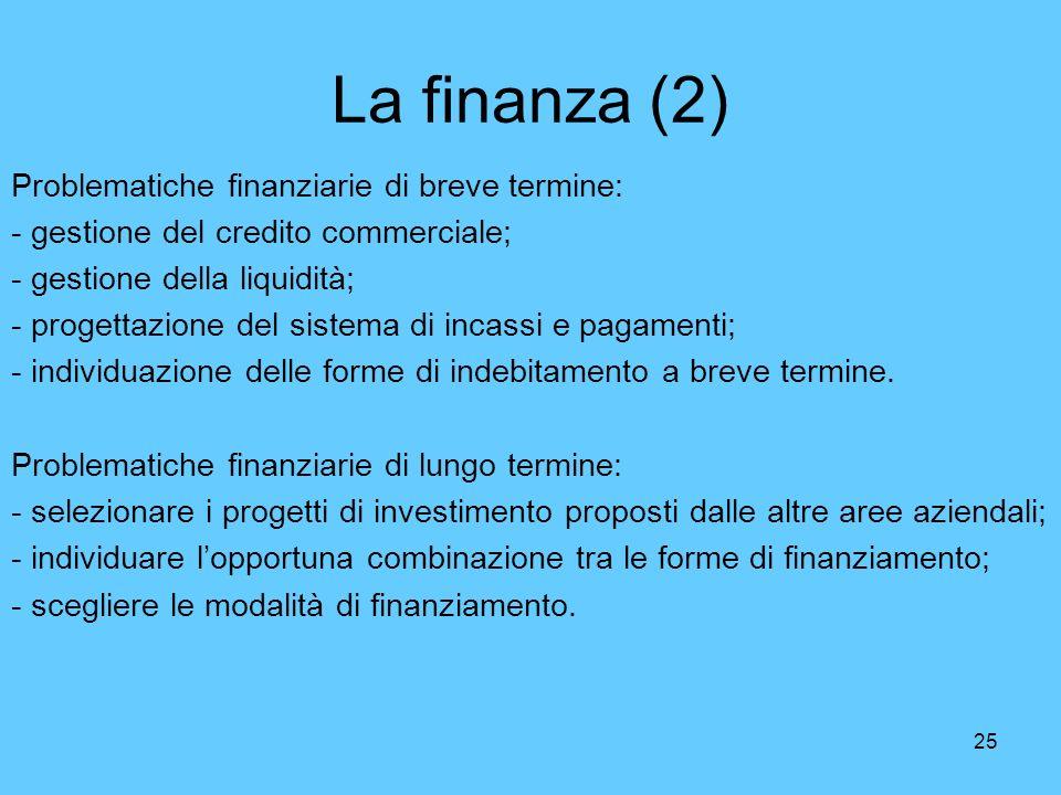 25 La finanza (2) Problematiche finanziarie di breve termine: - gestione del credito commerciale; - gestione della liquidità; - progettazione del sist