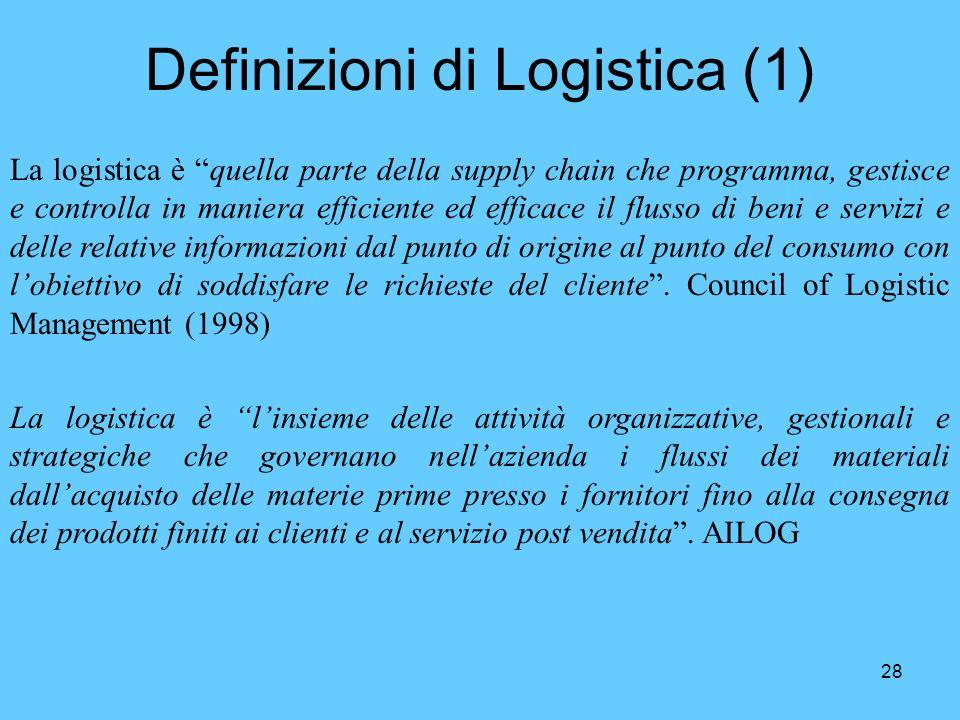 28 Definizioni di Logistica (1) La logistica è quella parte della supply chain che programma, gestisce e controlla in maniera efficiente ed efficace i