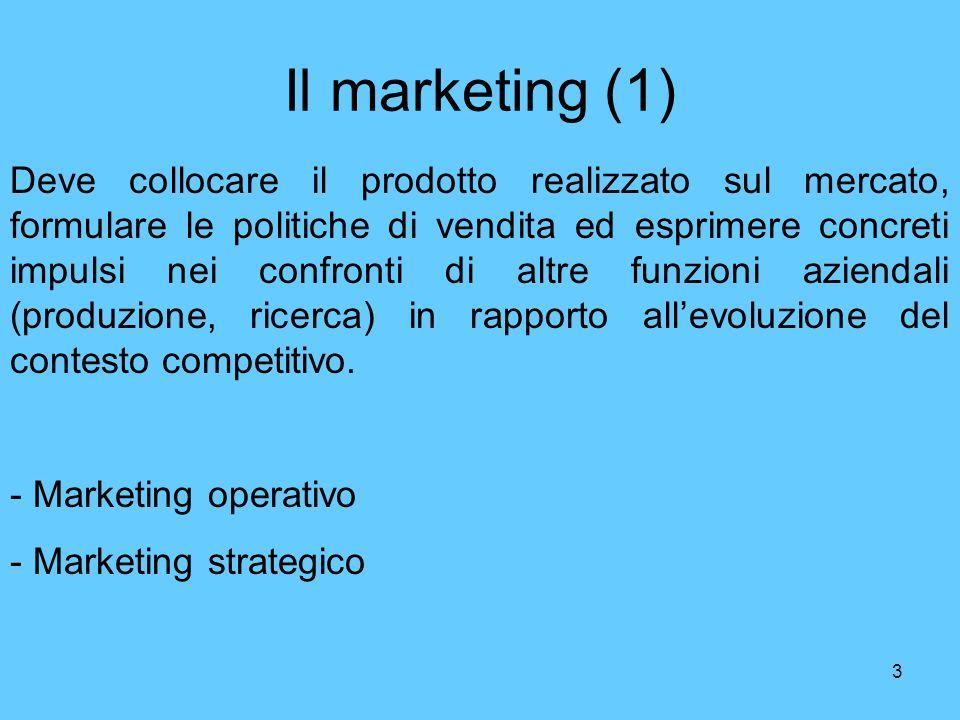 3 Il marketing (1) Deve collocare il prodotto realizzato sul mercato, formulare le politiche di vendita ed esprimere concreti impulsi nei confronti di