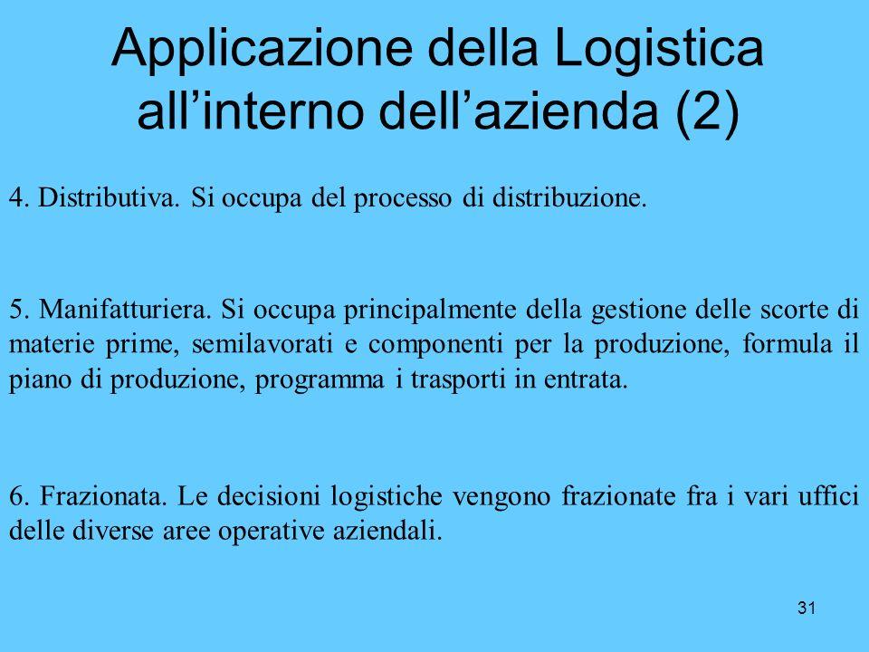 31 Applicazione della Logistica allinterno dellazienda (2) 6. Frazionata. Le decisioni logistiche vengono frazionate fra i vari uffici delle diverse a