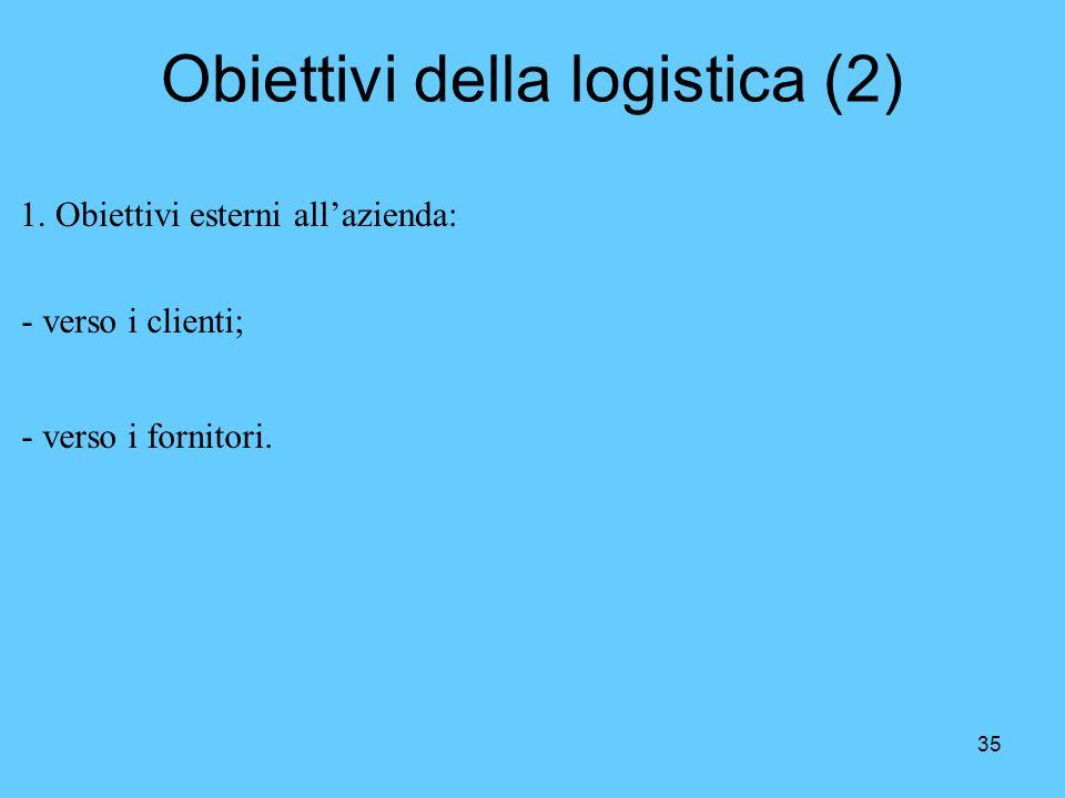 35 Obiettivi della logistica (2) 1. Obiettivi esterni allazienda: - verso i clienti; - verso i fornitori.