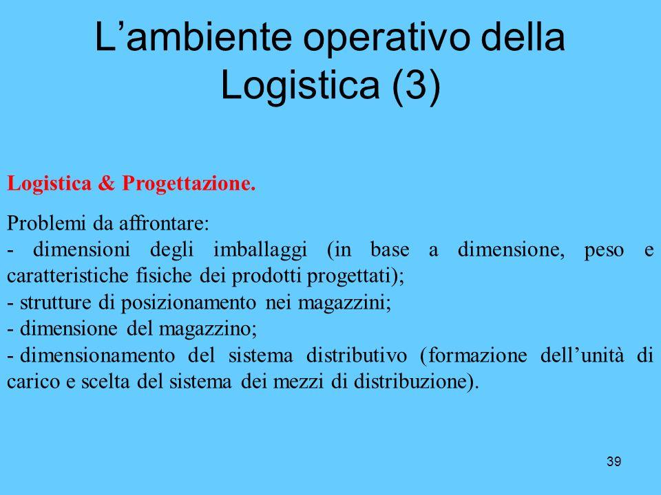39 Lambiente operativo della Logistica (3) Logistica & Progettazione. Problemi da affrontare: - dimensioni degli imballaggi (in base a dimensione, pes