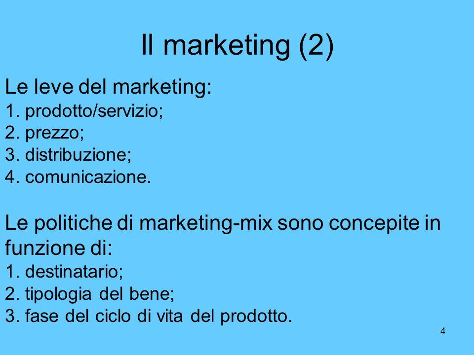 4 Il marketing (2) Le leve del marketing: 1. prodotto/servizio; 2. prezzo; 3. distribuzione; 4. comunicazione. Le politiche di marketing-mix sono conc