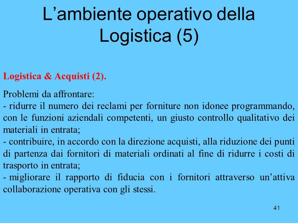 41 Lambiente operativo della Logistica (5) Logistica & Acquisti (2). Problemi da affrontare: - ridurre il numero dei reclami per forniture non idonee