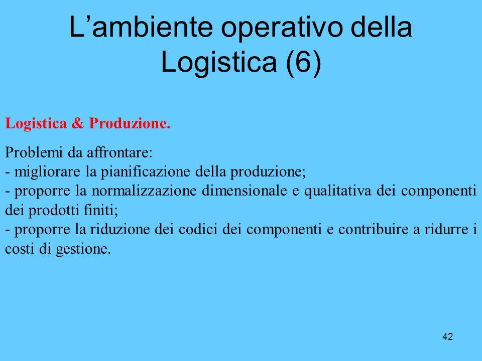 42 Lambiente operativo della Logistica (6) Logistica & Produzione. Problemi da affrontare: - migliorare la pianificazione della produzione; - proporre
