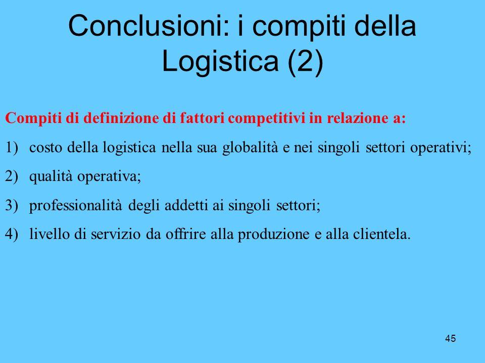 45 Conclusioni: i compiti della Logistica (2) Compiti di definizione di fattori competitivi in relazione a: 1)costo della logistica nella sua globalit