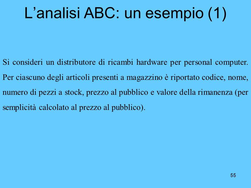 55 Lanalisi ABC: un esempio (1) Si consideri un distributore di ricambi hardware per personal computer. Per ciascuno degli articoli presenti a magazzi