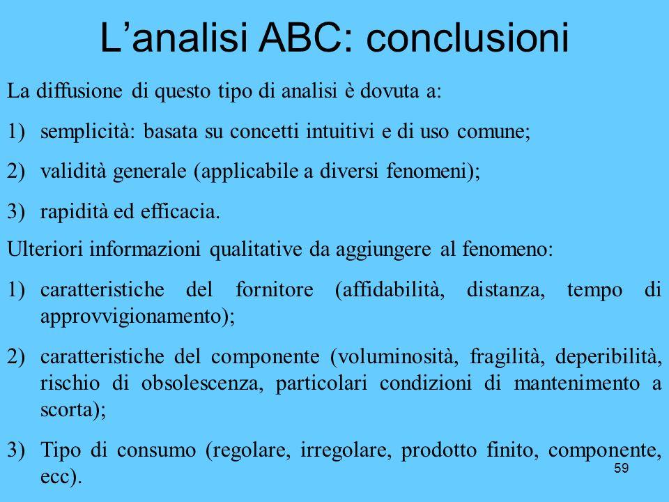 59 Lanalisi ABC: conclusioni La diffusione di questo tipo di analisi è dovuta a: 1)semplicità: basata su concetti intuitivi e di uso comune; 2)validit