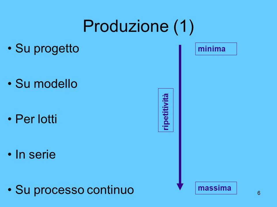 6 Produzione (1) minima massima ripetitività Su progetto Su modello Per lotti In serie Su processo continuo