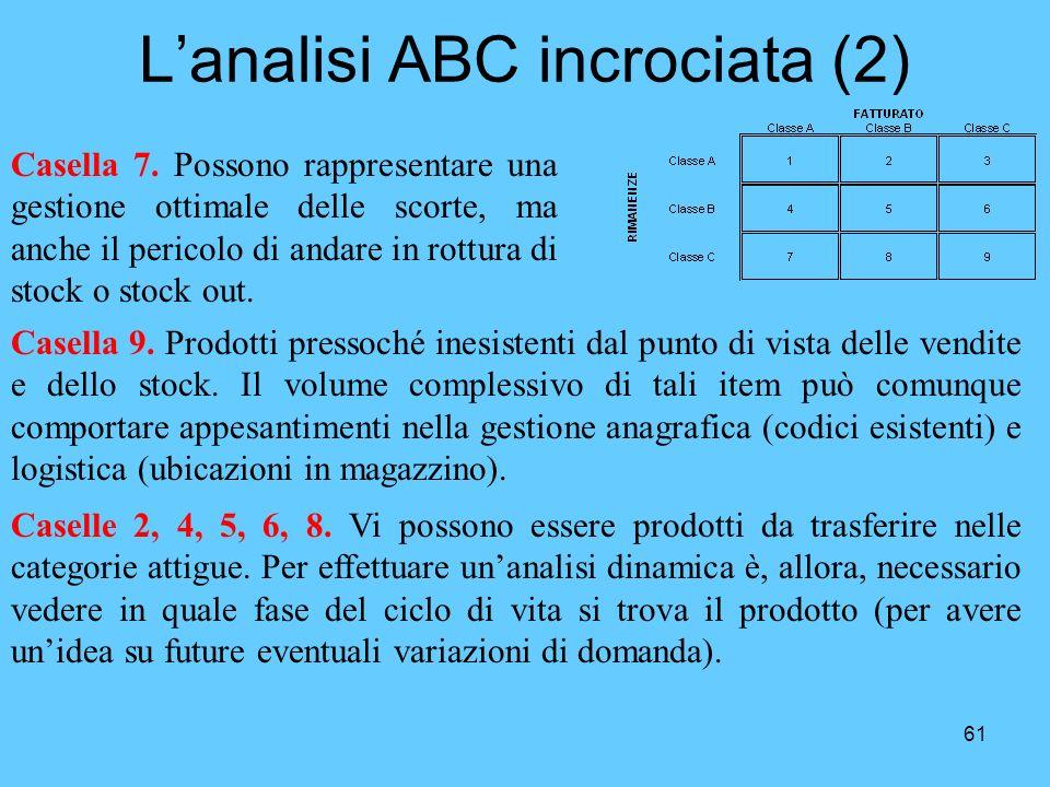 61 Lanalisi ABC incrociata (2) Casella 7. Possono rappresentare una gestione ottimale delle scorte, ma anche il pericolo di andare in rottura di stock
