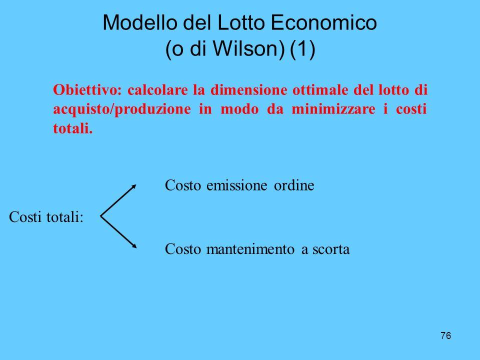 76 Modello del Lotto Economico (o di Wilson) (1) Obiettivo: calcolare la dimensione ottimale del lotto di acquisto/produzione in modo da minimizzare i