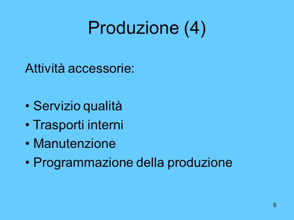 9 Produzione (4) Attività accessorie: Servizio qualità Trasporti interni Manutenzione Programmazione della produzione
