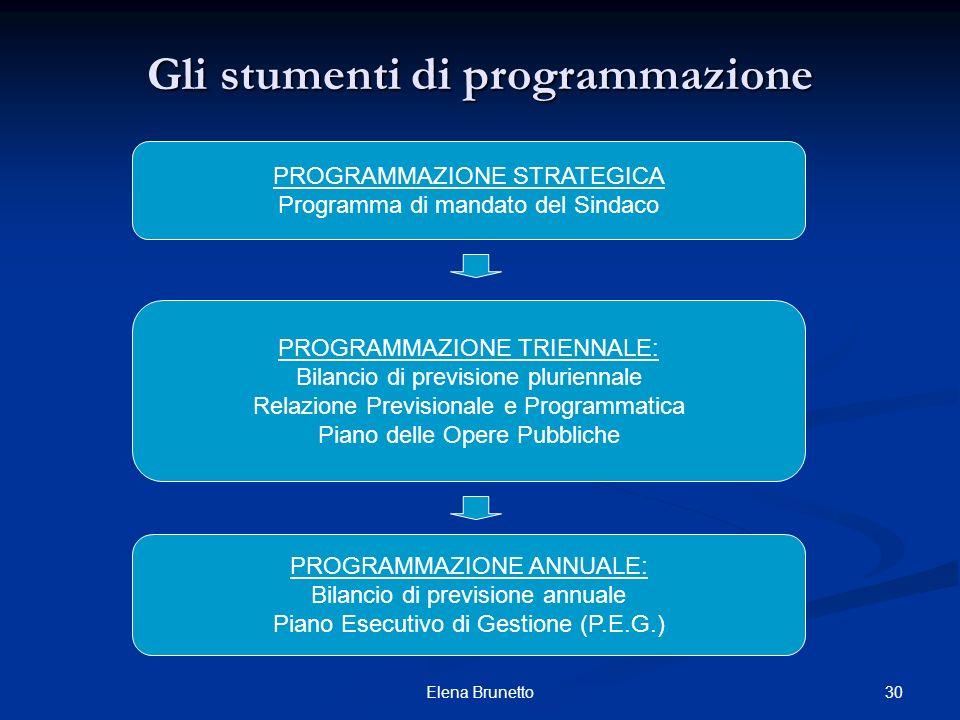 30Elena Brunetto Gli stumenti di programmazione PROGRAMMAZIONE STRATEGICA Programma di mandato del Sindaco PROGRAMMAZIONE TRIENNALE: Bilancio di previ