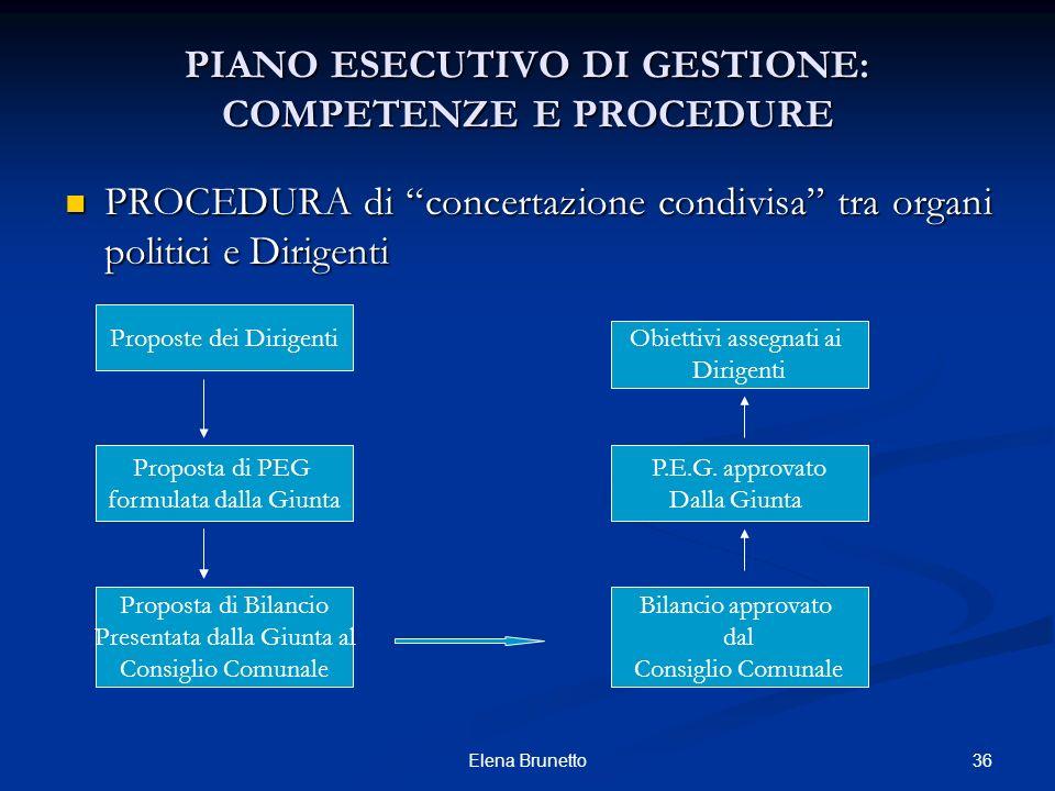 36Elena Brunetto PIANO ESECUTIVO DI GESTIONE: COMPETENZE E PROCEDURE PROCEDURA di concertazione condivisa tra organi politici e Dirigenti PROCEDURA di