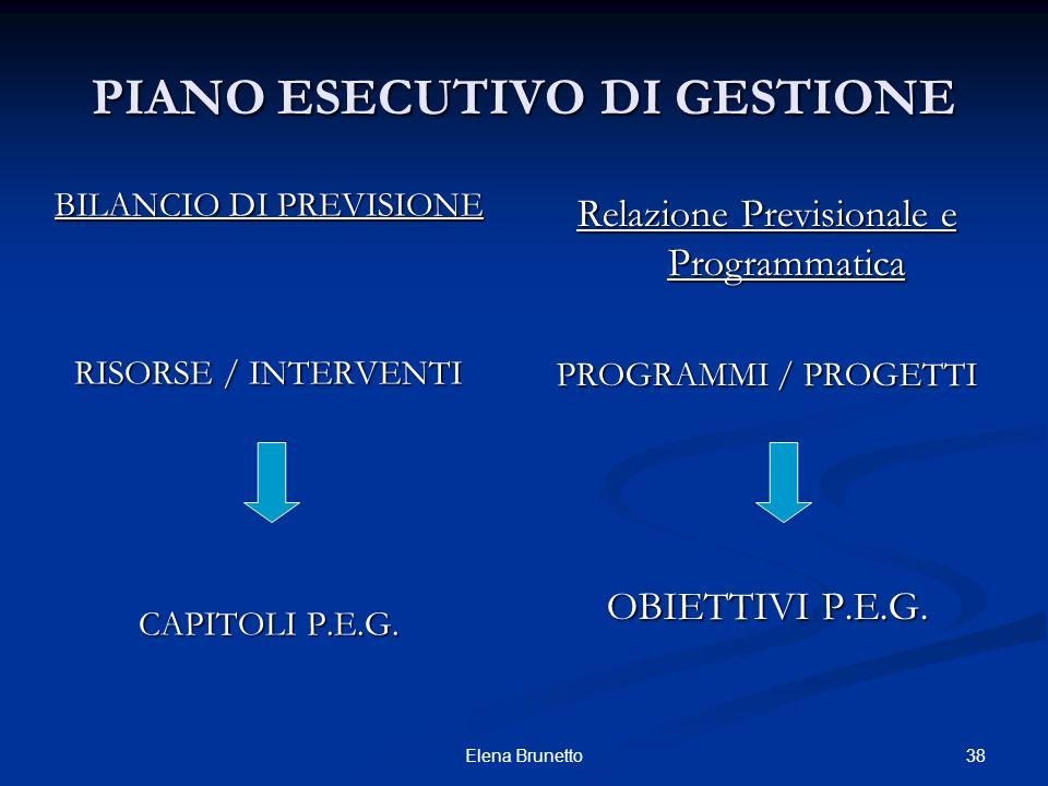 38Elena Brunetto PIANO ESECUTIVO DI GESTIONE BILANCIO DI PREVISIONE RISORSE / INTERVENTI CAPITOLI P.E.G. Relazione Previsionale e Programmatica PROGRA