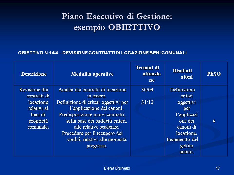 47Elena Brunetto OBIETTIVO N.14/4 – REVISIONE CONTRATTI DI LOCAZIONE BENI COMUNALI Descrizione Modalità operative Termini di attuazio ne Risultati att