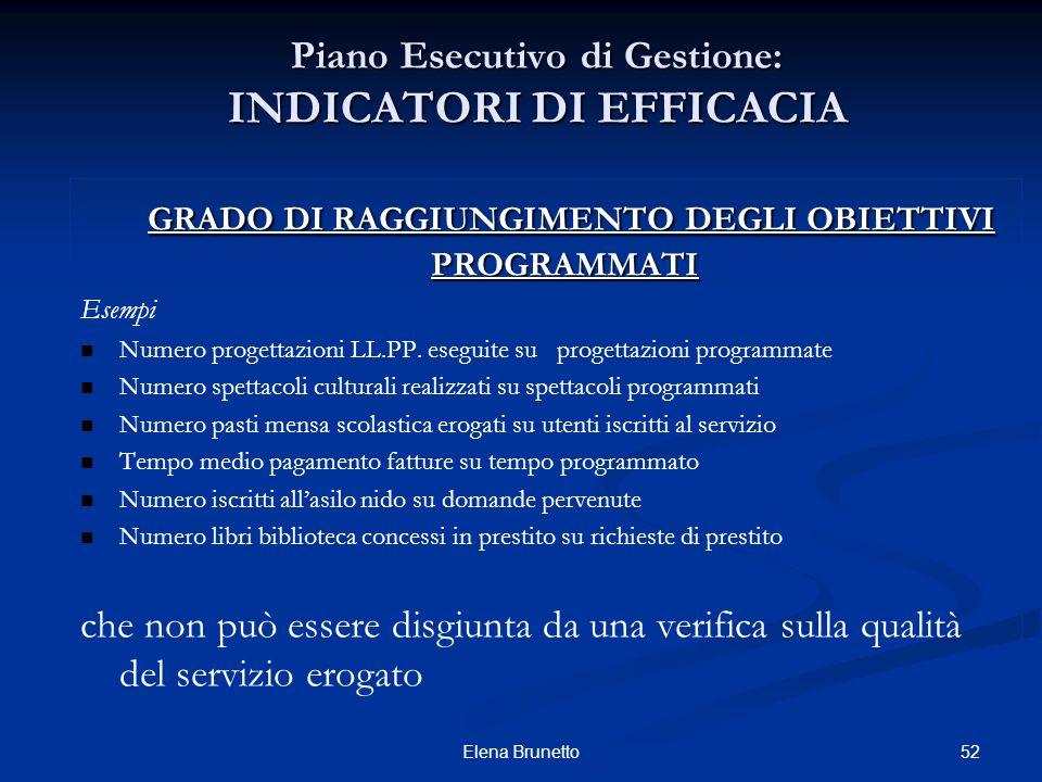 52Elena Brunetto Piano Esecutivo di Gestione: INDICATORI DI EFFICACIA GRADO DI RAGGIUNGIMENTO DEGLI OBIETTIVI PROGRAMMATI GRADO DI RAGGIUNGIMENTO DEGL
