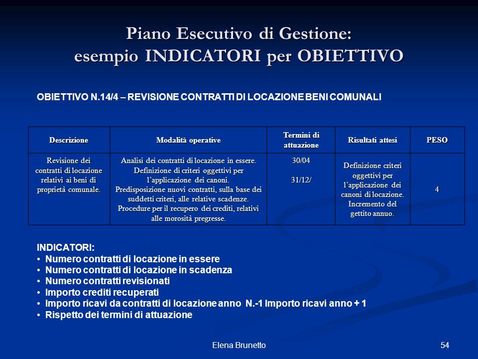 54Elena Brunetto OBIETTIVO N.14/4 – REVISIONE CONTRATTI DI LOCAZIONE BENI COMUNALI Descrizione Modalità operative Termini di attuazione Risultati atte