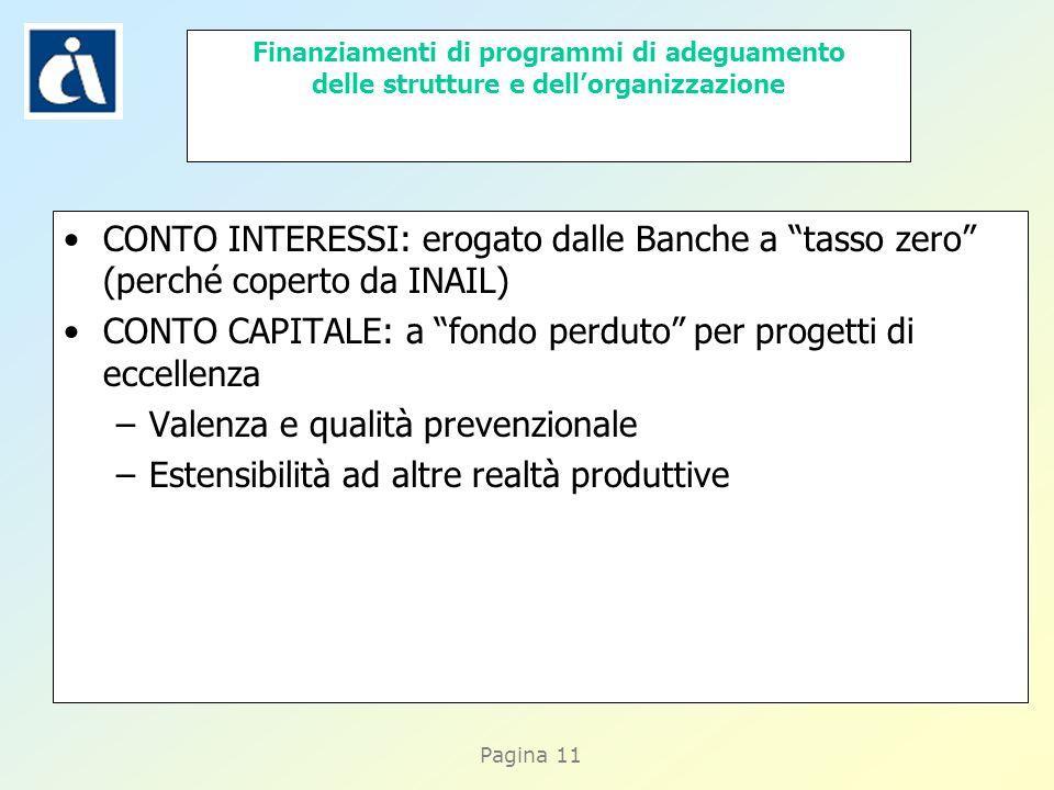 Pagina 11 Finanziamenti di programmi di adeguamento delle strutture e dellorganizzazione CONTO INTERESSI: erogato dalle Banche a tasso zero (perché co