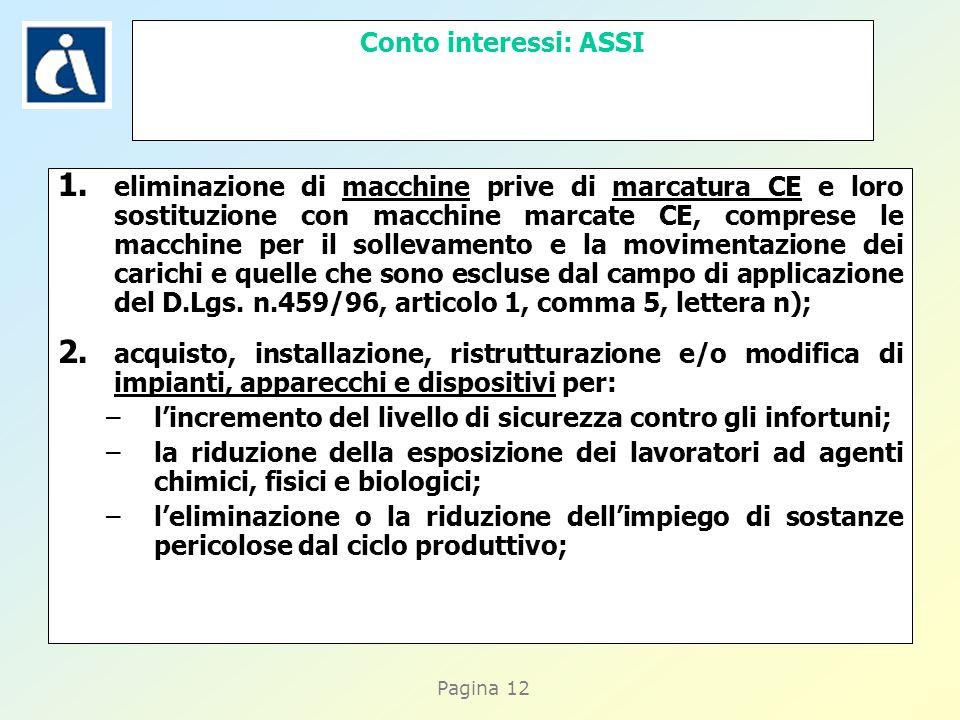 Pagina 12 Conto interessi: ASSI 1. eliminazione di macchine prive di marcatura CE e loro sostituzione con macchine marcate CE, comprese le macchine pe