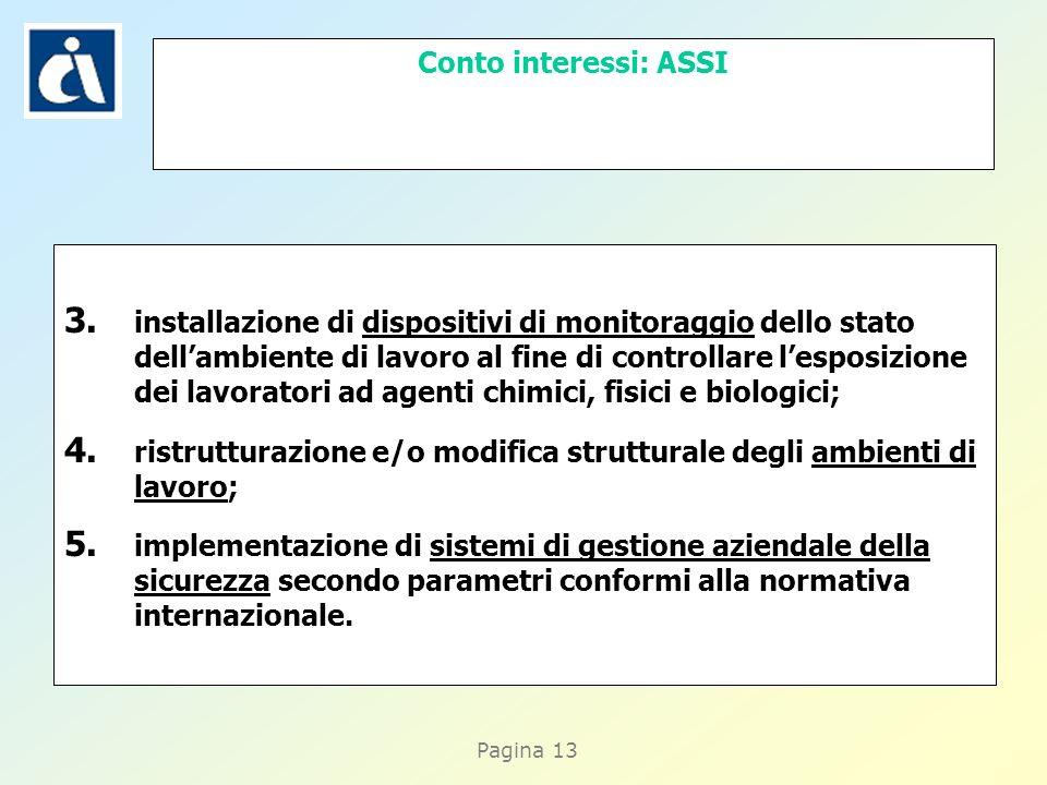 Pagina 13 Conto interessi: ASSI 3. installazione di dispositivi di monitoraggio dello stato dellambiente di lavoro al fine di controllare lesposizione