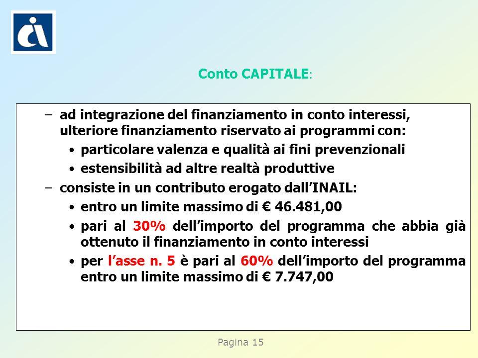 Pagina 15 –ad integrazione del finanziamento in conto interessi, ulteriore finanziamento riservato ai programmi con: particolare valenza e qualità ai