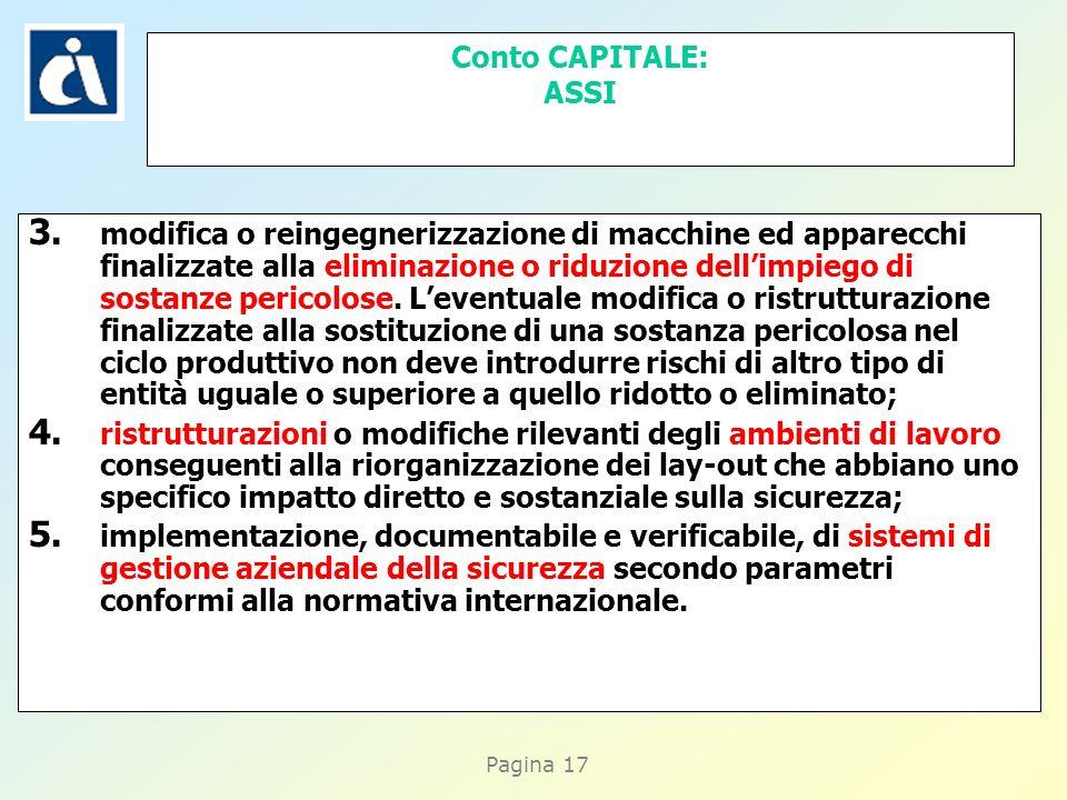 Pagina 17 Conto CAPITALE: ASSI 3. modifica o reingegnerizzazione di macchine ed apparecchi finalizzate alla eliminazione o riduzione dellimpiego di so