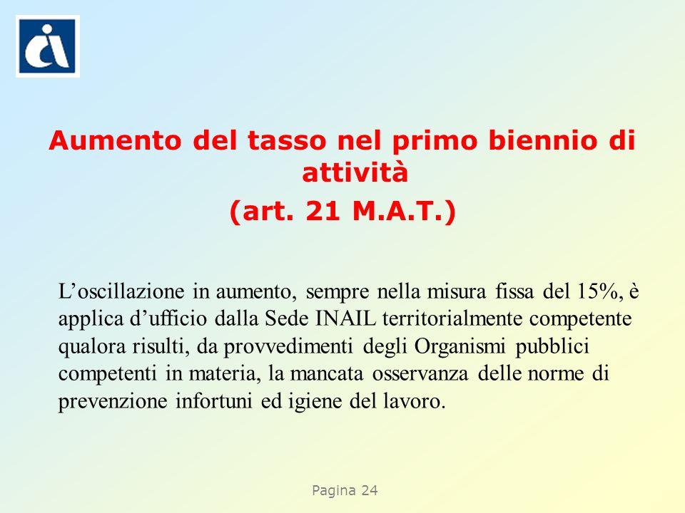 Pagina 24 Aumento del tasso nel primo biennio di attività (art.