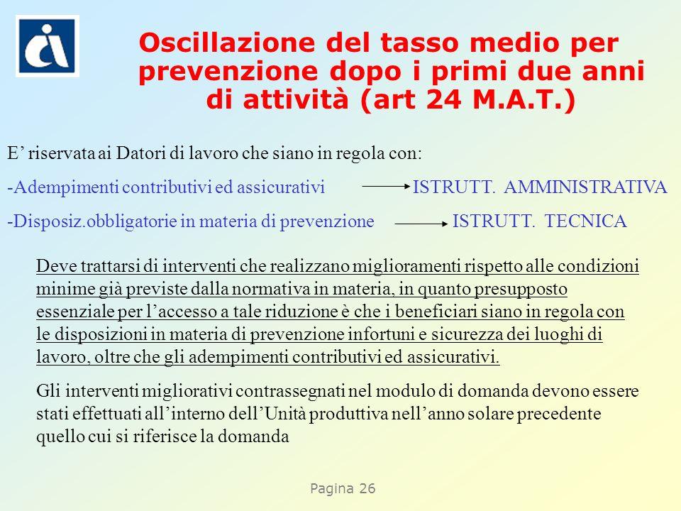 Pagina 26 Oscillazione del tasso medio per prevenzione dopo i primi due anni di attività (art 24 M.A.T.) E riservata ai Datori di lavoro che siano in