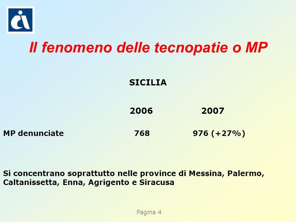 Pagina 4 Il fenomeno delle tecnopatie o MP SICILIA 2006 2007 MP denunciate 768 976 (+27%) Si concentrano soprattutto nelle province di Messina, Palermo, Caltanissetta, Enna, Agrigento e Siracusa