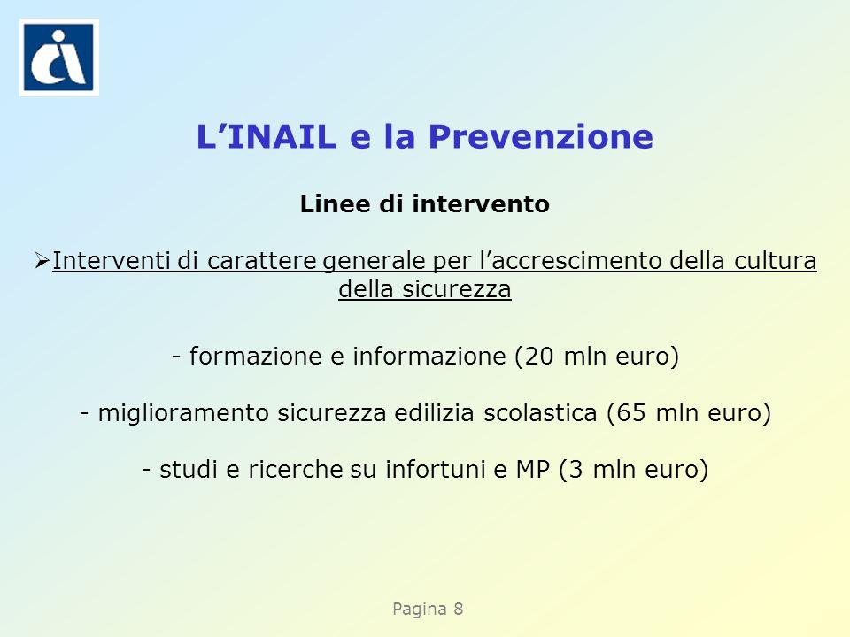 Pagina 8 LINAIL e la Prevenzione Linee di intervento Interventi di carattere generale per laccrescimento della cultura della sicurezza - formazione e