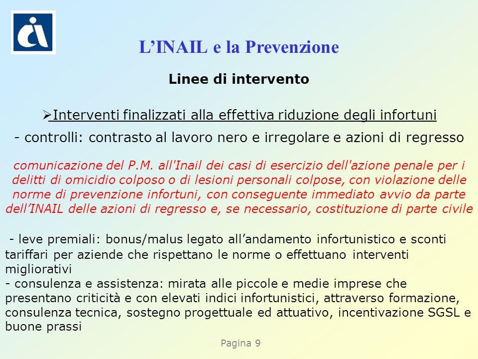 Pagina 9 LINAIL e la Prevenzione Linee di intervento Interventi finalizzati alla effettiva riduzione degli infortuni - controlli: contrasto al lavoro