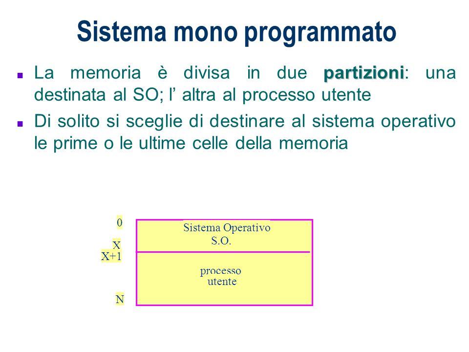Sistema mono programmato partizioni n La memoria è divisa in due partizioni: una destinata al SO; l altra al processo utente n Di solito si sceglie di