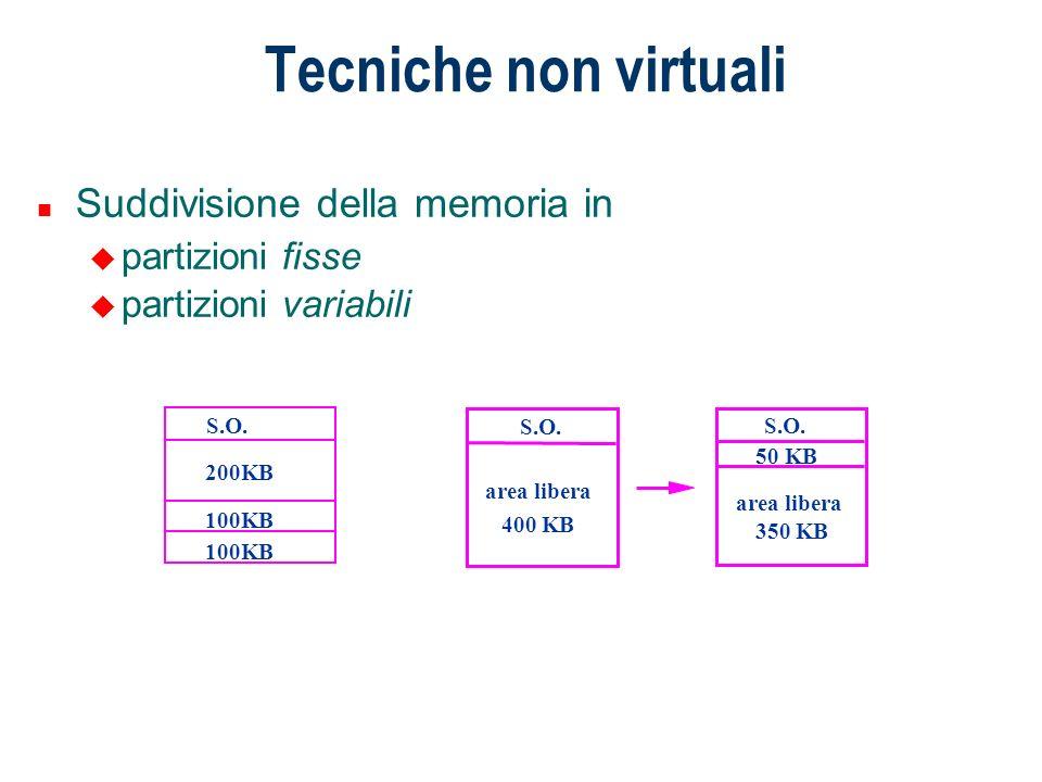 Tecniche non virtuali n Suddivisione della memoria in u partizioni fisse u partizioni variabili S.O. 200KB 100KB S.O. area libera 400 KB S.O. area lib