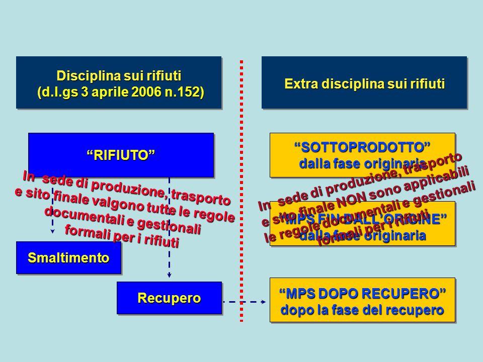Disciplina sui rifiuti (d.l.gs 3 aprile 2006 n.152) Disciplina sui rifiuti (d.l.gs 3 aprile 2006 n.152) SOTTOPRODOTTO dalla fase originaria Extra disc