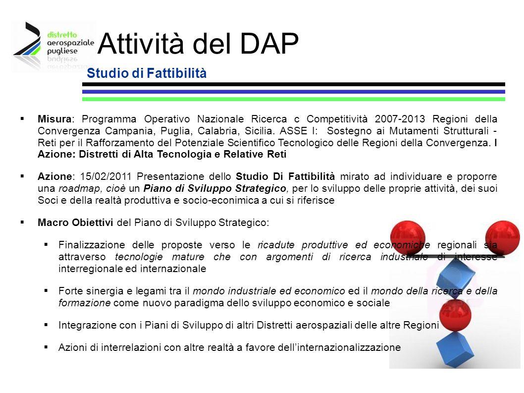 12 Attività del DAP Studio di Fattibilità Misura: Programma Operativo Nazionale Ricerca c Competitività 2007-2013 Regioni della Convergenza Campania,