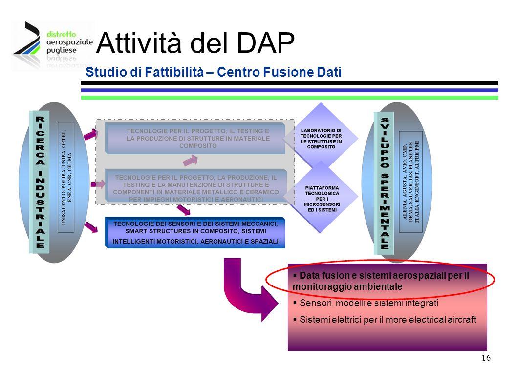 16 Attività del DAP Studio di Fattibilità – Centro Fusione Dati Data fusion e sistemi aerospaziali per il monitoraggio ambientale Sensori, modelli e s