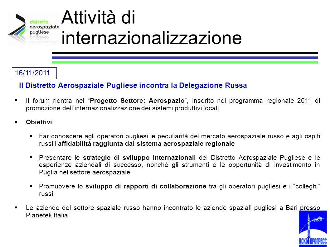 22 Attività di internazionalizzazione Il Distretto Aerospaziale Pugliese incontra la Delegazione Russa 16/11/2011 Il forum rientra nel Progetto Settor