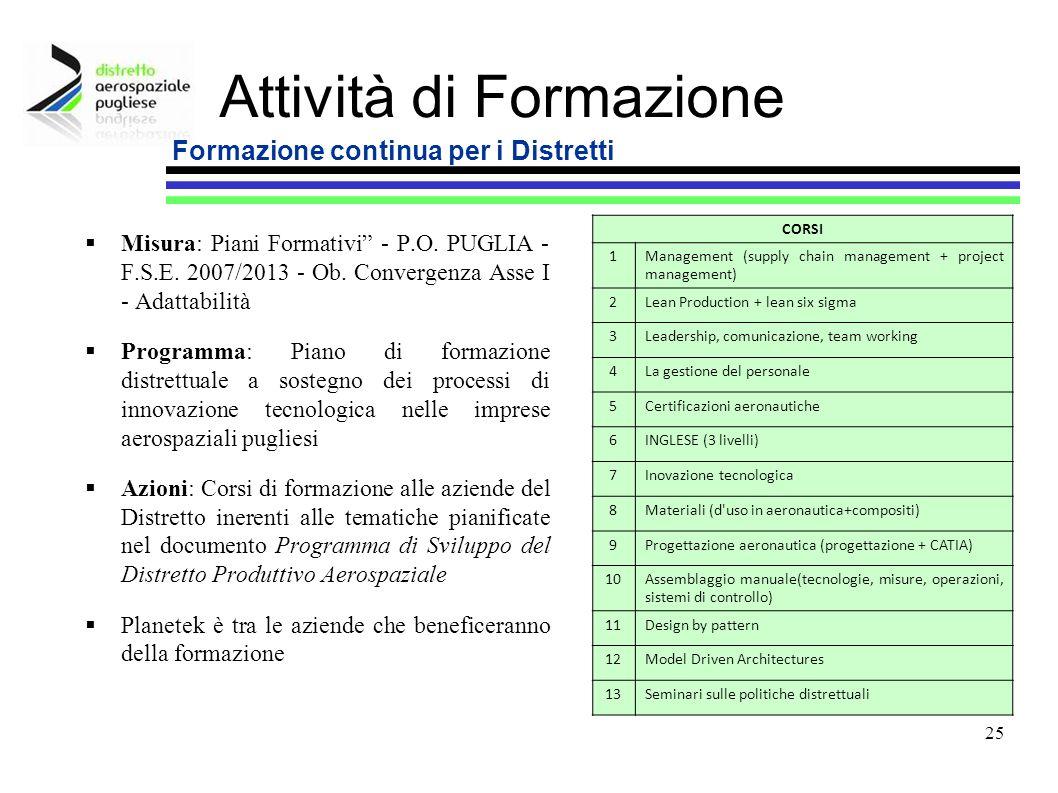 25 Attività di Formazione Misura: Piani Formativi - P.O. PUGLIA - F.S.E. 2007/2013 - Ob. Convergenza Asse I - Adattabilità Programma: Piano di formazi