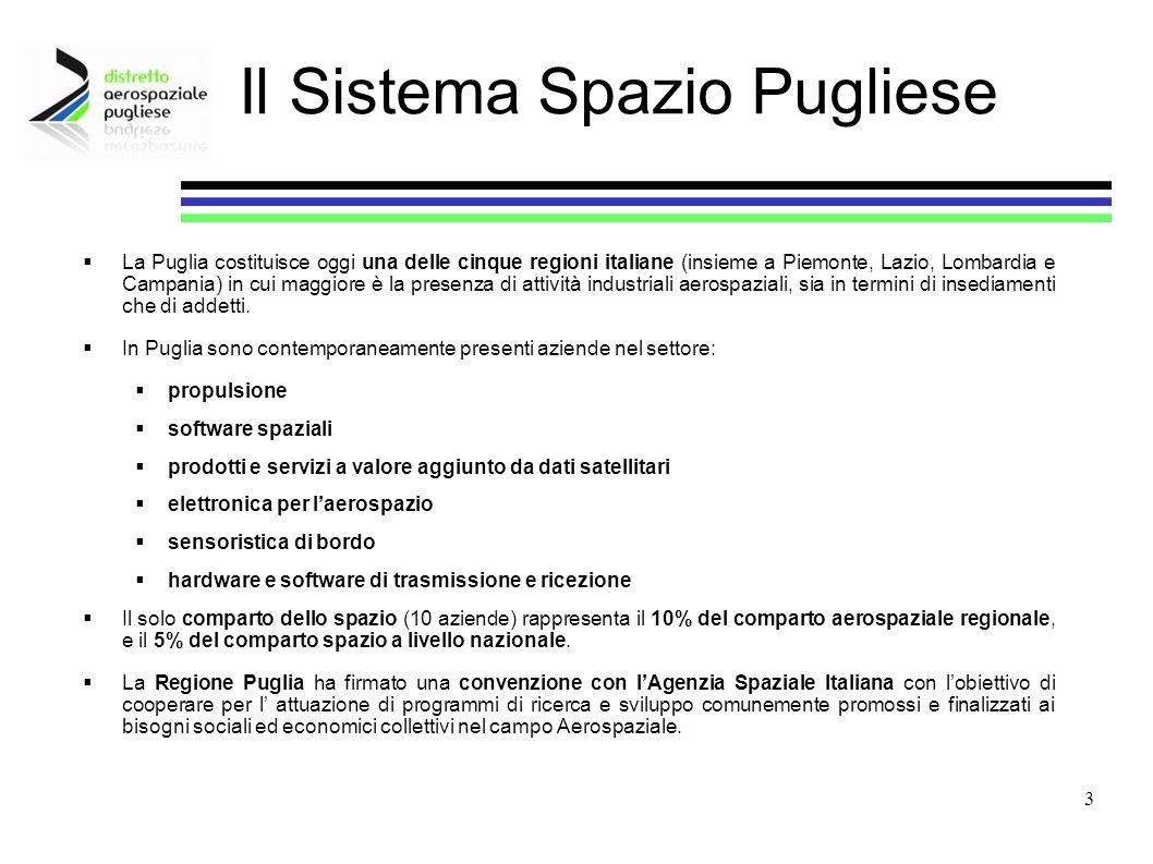 3 Il Sistema Spazio Pugliese La Puglia costituisce oggi una delle cinque regioni italiane (insieme a Piemonte, Lazio, Lombardia e Campania) in cui mag