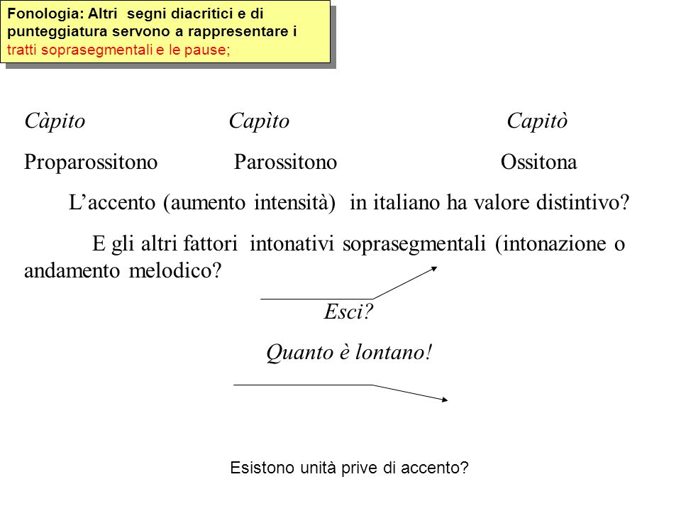Fonologia: Altri segni diacritici e di punteggiatura servono a rappresentare i tratti soprasegmentali e le pause; Càpito Capìto Capitò Proparossitono