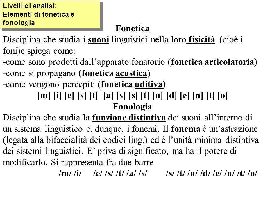 Livelli di analisi: Elementi di fonetica e fonologia Fonetica Disciplina che studia i suoni linguistici nella loro fisicità (cioè i foni)e spiega come
