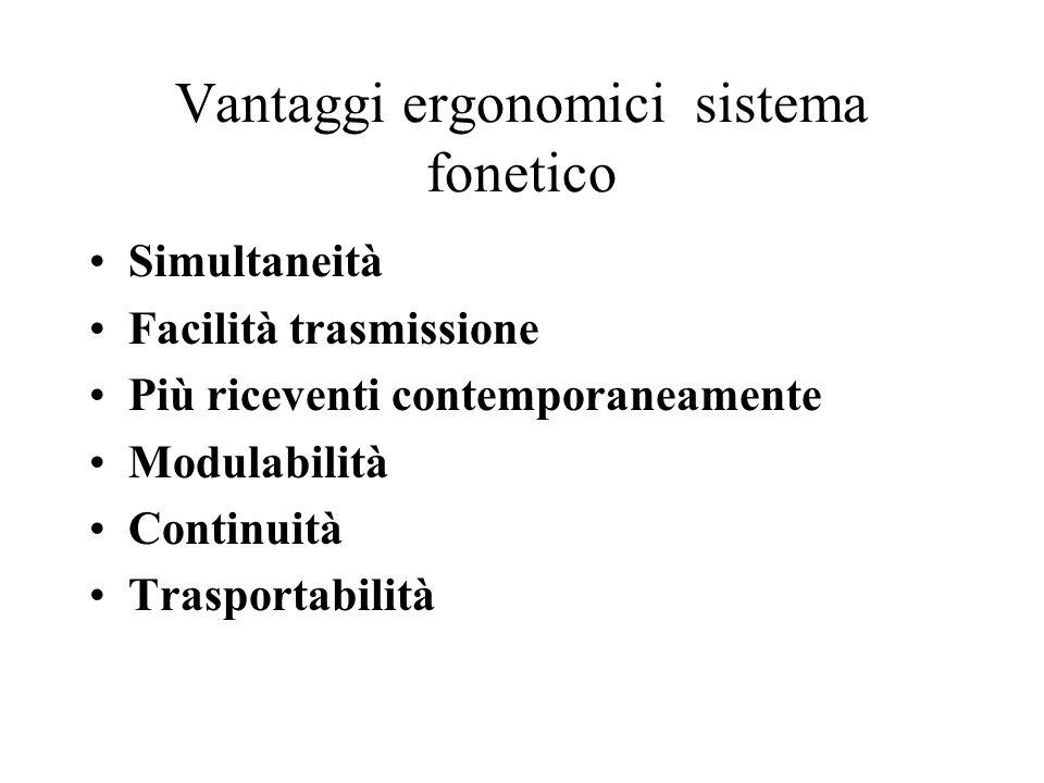 2) In quale dei seguenti gruppi tutte le parole contengono delle consonanti fricative dentali.